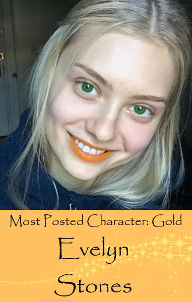 Most Posted Character: Parker